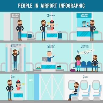 Airport flat infographic template