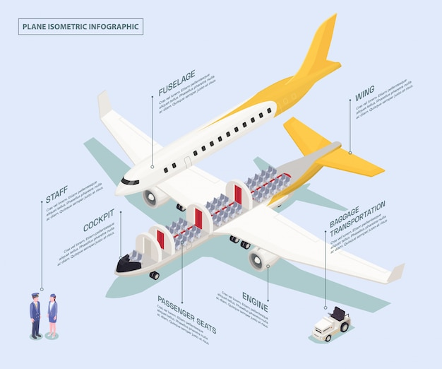 Airport isometric composition with schematic view of aircraft with infographic editable text captions and human characters vector illustration