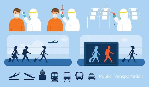 空港または公共交通機関、コロナウイルスの予防策または