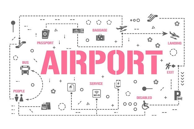 空港の単語の概念のバナー。飛行機の搭乗プロセス。グラフィックの説明とオプション。プレゼンテーション、ウェブサイト。 uiuxのアイデア。グリフアイコン付きの孤立したレタリングタイポグラフィ。ベクトルフラットイラスト。