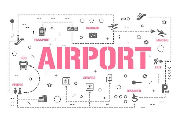 Airport word concepts banner. airplane boarding process. graphic instructions and options. presentation, website. ui ux idea. isolated lettering typography with glyph icons. vector flat illustration.