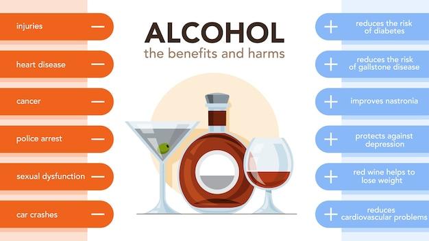アルコール飲料の長所と短所のインフォグラフィック。飲酒の影響と結果。図