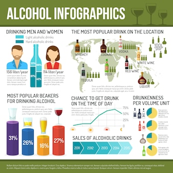 Alcohol infographics set