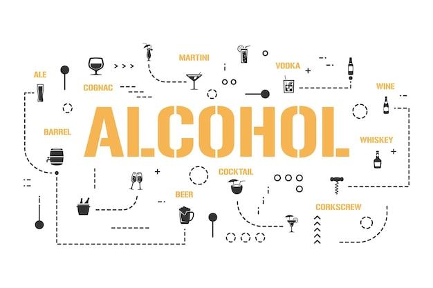 アルコールの単語の概念のバナー。さまざまな種類の飲み物。高級飲料のインフォグラフィック。プレゼンテーション、ウェブサイト。 uiuxのアイデア。グリフアイコン付きの孤立したレタリングタイポグラフィ。ベクトルフラットイラスト。