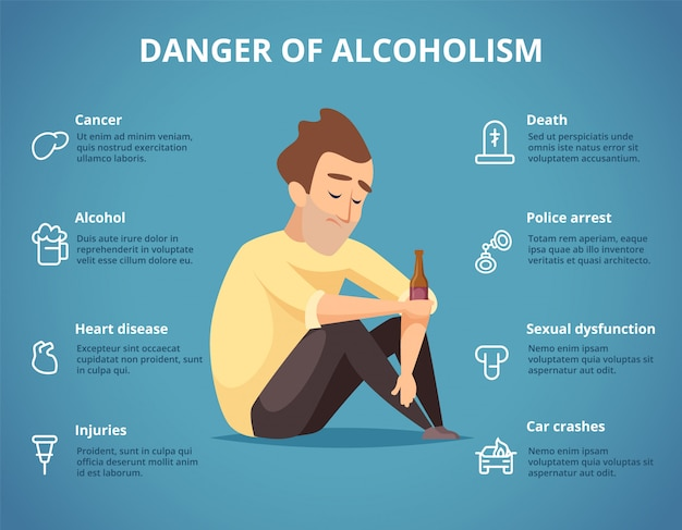 Alcoholism infographic. alcohol and drugs addiction dangerous drunk driving car people  social placard