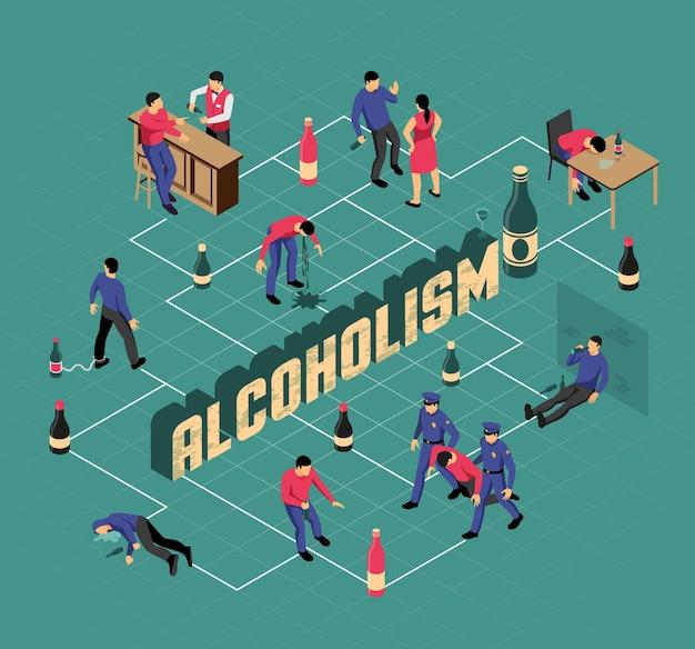 Problemi di salute del diagramma di flusso isometrico dell'alcolismo uomo ubriaco e poliziotti che si abbuffano del marito sull'illustrazione turchese