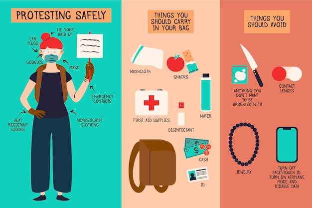 All lives matter protesting safety infographic