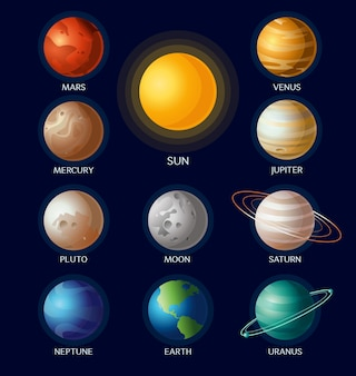 All planets with names and sun