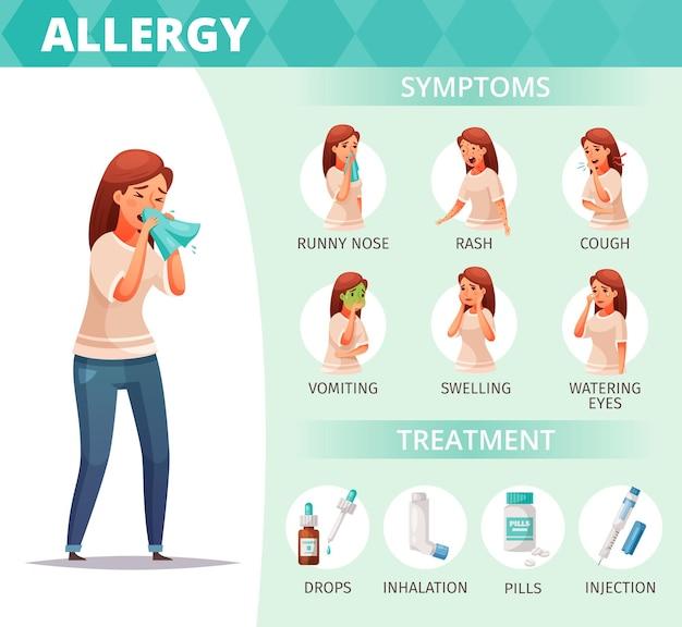 건강 문제 기호 만화 알레르기 증상 및 치료 포스터