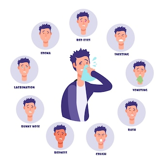 Allergy vector concept with symptoms signs and man character