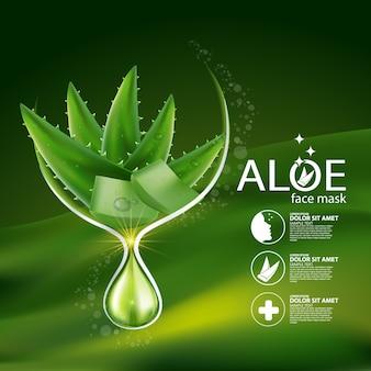 アロエベラリアルな植物スキンケア化粧品