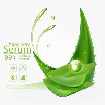 Aloe vera serum for skincare cosmetic product background