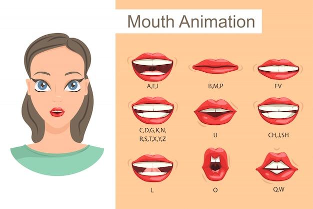 アルファベットの発音、女性の唇の同期。