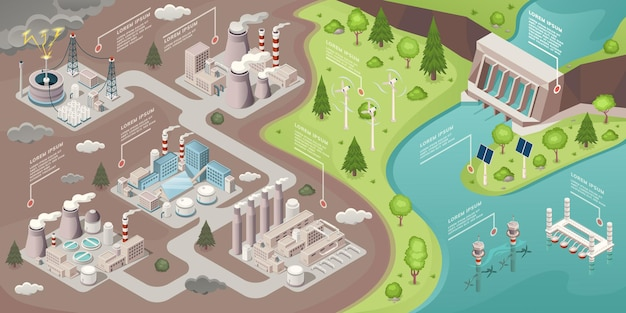 Alternative energy green power and eco environment isometric ecological concept alternative