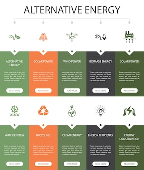 Alternative energy infographic 10 option ui design.solar power, wind power, geothermal energy, recycling simple icons
