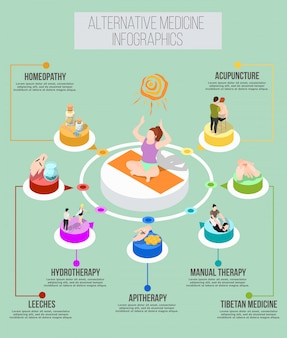 Alternative medicine isometric infographics