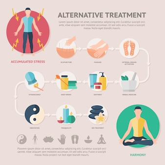 Alternative treatment infographic