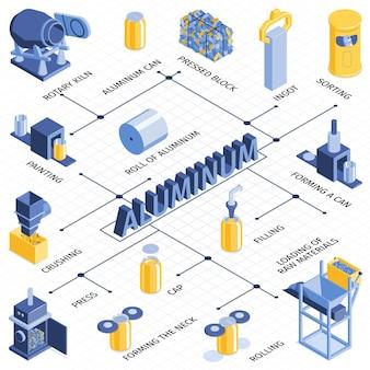 Lattine di alluminio processo di riciclaggio dall'illustrazione di smistamento dei rifiuti