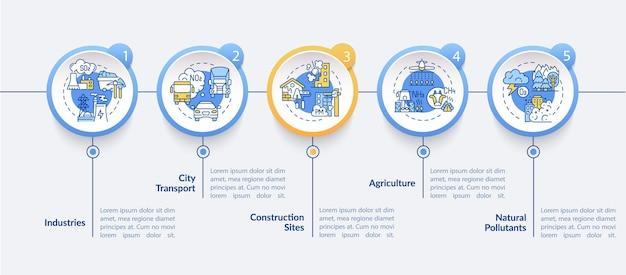 Инфографический шаблон загрязнения атмосферного воздуха