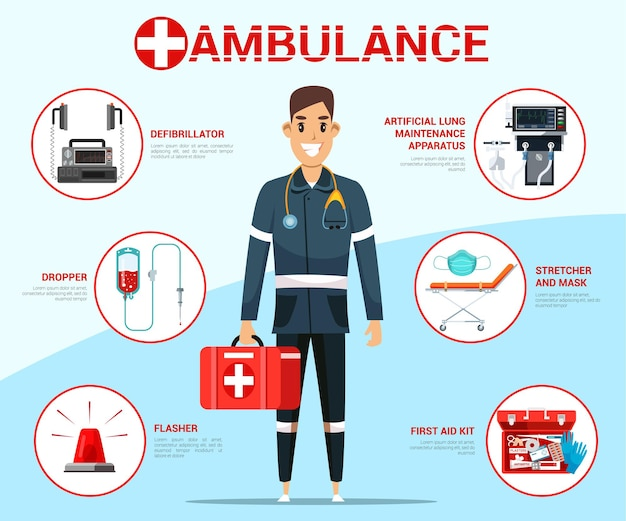 Ambulance paramedic holding first aid kit box and dropper stretcher defibrillator icons in circles