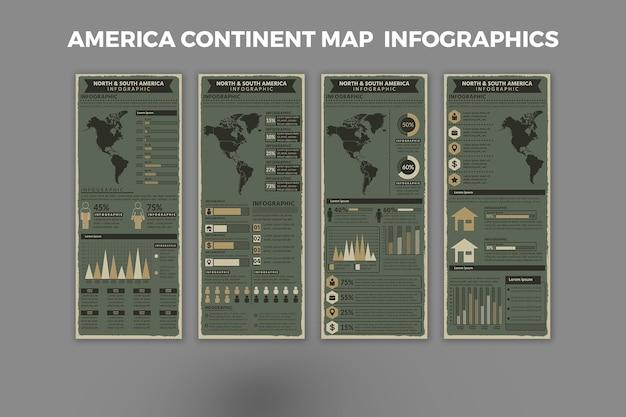 アメリカ大陸のインフォグラフィックテンプレート