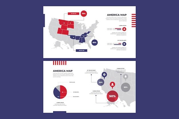 America mappa infografica in design piatto
