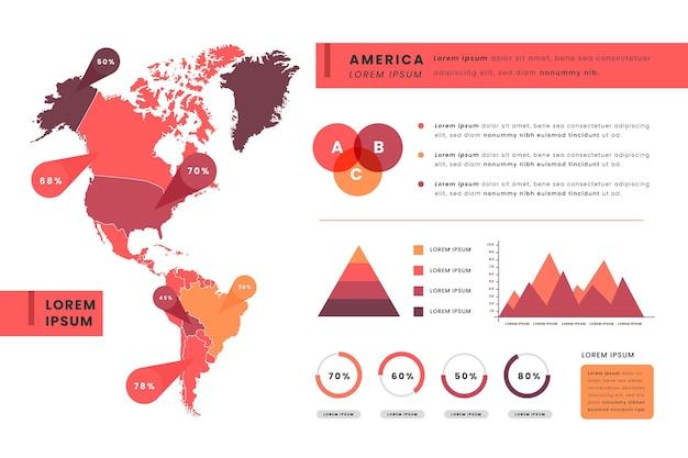 Америка карта инфографики в плоском дизайне