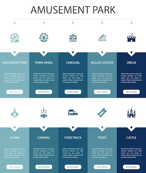 Парк развлечений инфографика 10 вариантов дизайна пользовательского интерфейса. колесо обозрения, карусель, американские горки, карнавальные простые значки