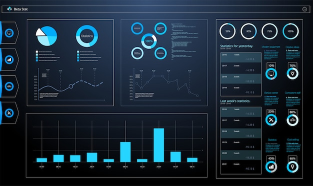 Analytics admin dashboard.