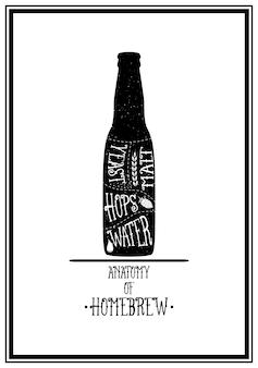 Анатомия домашнего пивоварения - типографский фон