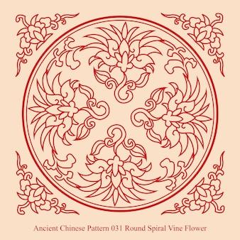 둥근 나선형 덩굴 꽃의 고대 중국 패턴
