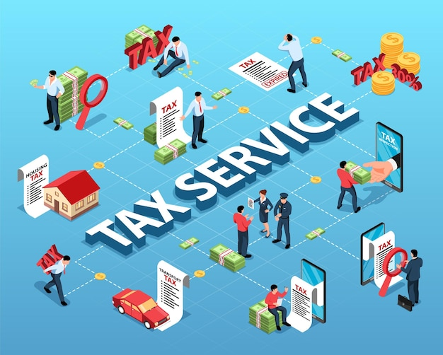 Annual income tax return accounting service for employees