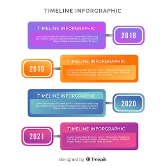 Anual dialog boxes timeline infographic