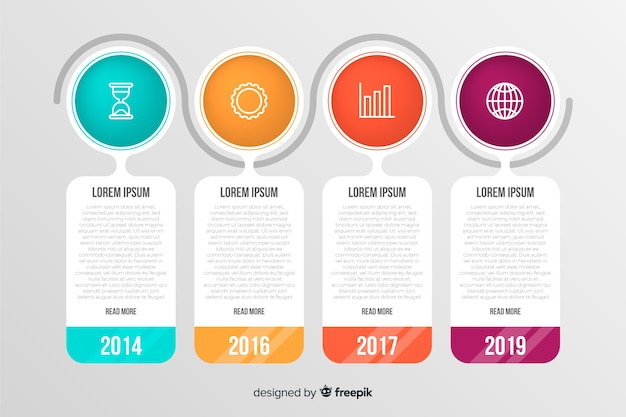 Anual report business timeline inforgraphic