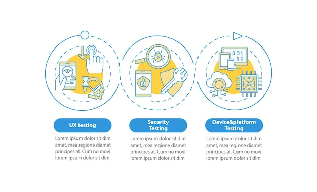 App testing components infographic template