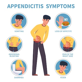 Appendicitis symptoms. appendix disease abdominal pain infographic.