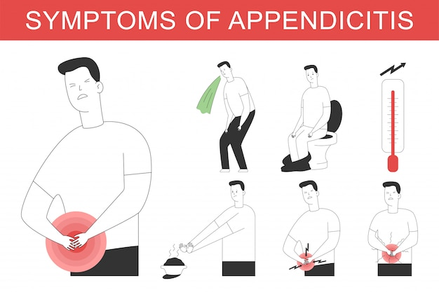 Appendicitis symptoms on white