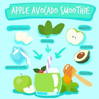 Apple авокадо вкусные здоровые коктейли