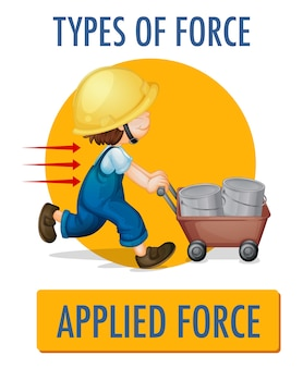 Значок логотипа applied force изолирован