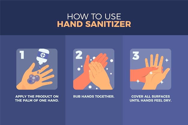 Apply rub and cover all the surface of hands with sanitizer