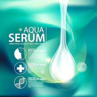 アクアコラーゲン美容液コンセプト化粧品