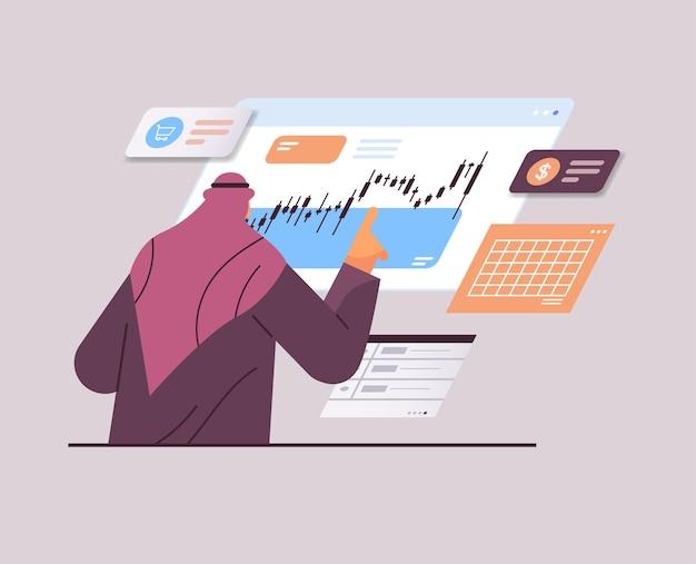 Арабский бизнесмен, мониторинг финансового фондового рынка, анализ диаграмм и графиков, концепция фондовой биржи, портрет, горизонтальная векторная иллюстрация