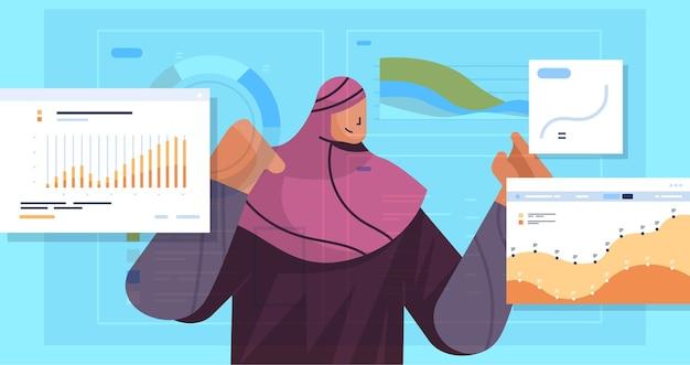 Арабская бизнес-леди анализирует диаграммы и графики финансовой статистики, планирование анализа данных, концепция стратегии компании, портрет, горизонтальная векторная иллюстрация