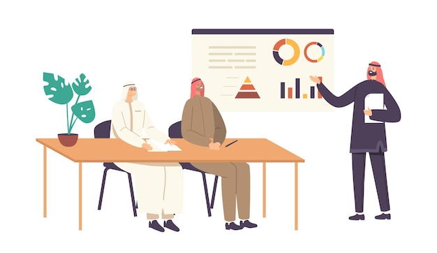 オフィスでの伝統的な服の会議でアラブの男性キャラクター。ビジネスパートナーであるmagnatesは、交渉中にホワイトボードの近くでデータチャートを使用してビジネスについて話し合います。漫画の人々のベクトル図