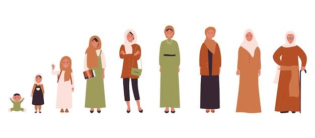 아랍 이슬람 여성 다른 연령대