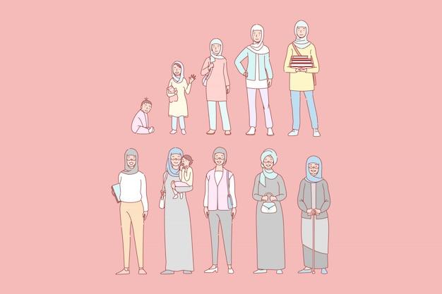 Arab woman life cycle set concept