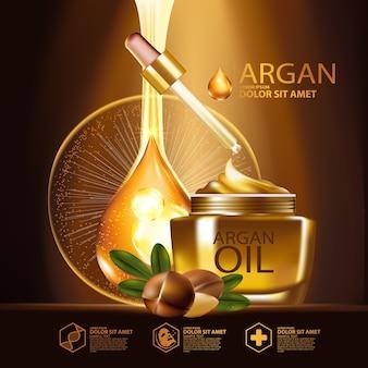 Сыворотка с аргановым маслом для ухода за кожей косметика