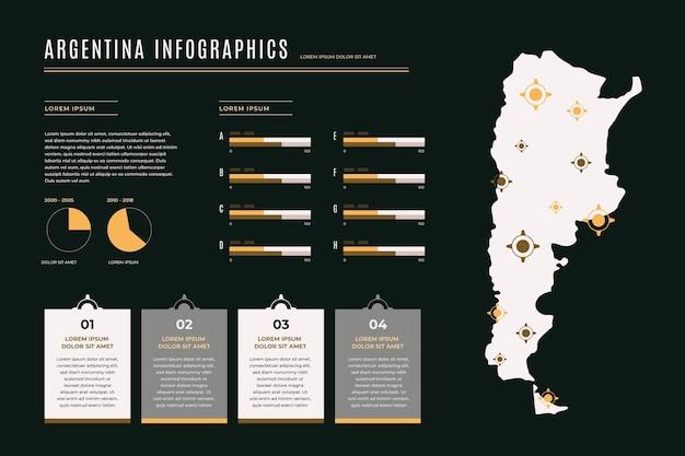 フラットなデザインのアルゼンチンの地図のインフォグラフィック