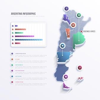 アルゼンチンの地図のインフォグラフィック