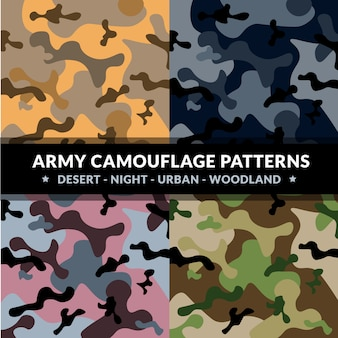 Army camouflage patterns